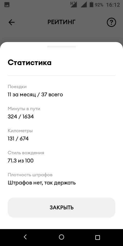 Статистика в Делимобиль