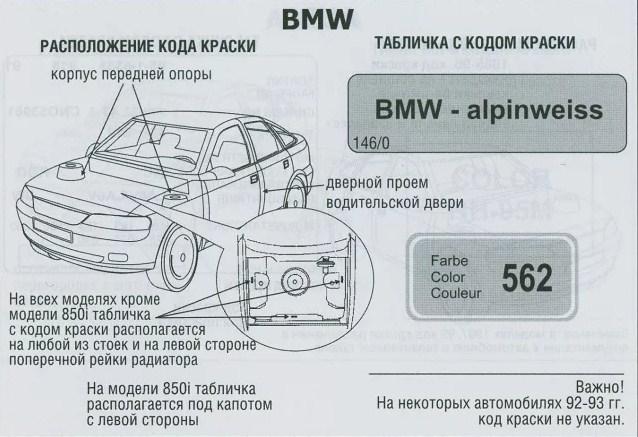 Где находятся таблички с указанием кода краски BMW